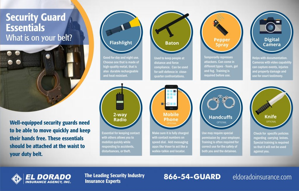 Infographic: Security Guard Essential Items to Carry at All Times